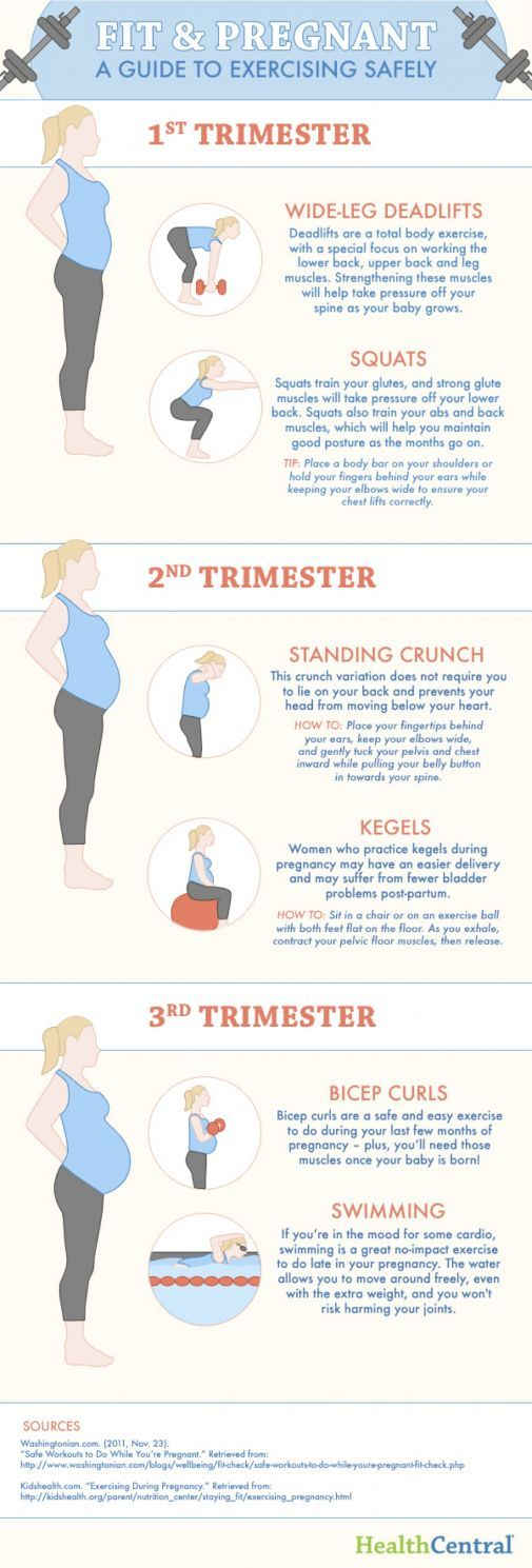 How to exercise when you're pregnant.
