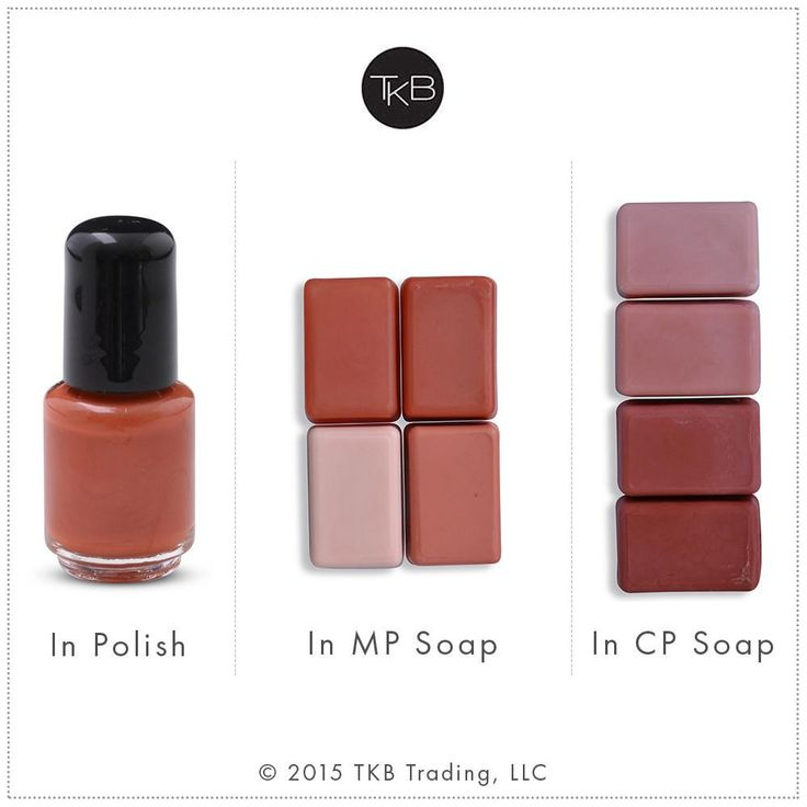 """SoftRed is one color in our complete line of """"Soft"""" pigments. Our Soft pigments are pigments which are pre-blended with mica and bismuth oxychloride. The resul"""