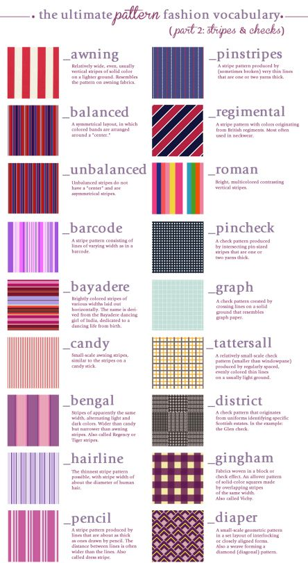 136 best fashion dictionary images on pinterest fashion illustrations modeling and fashion tips. Black Bedroom Furniture Sets. Home Design Ideas