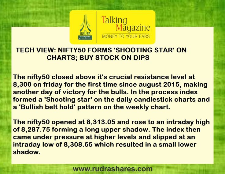 54 best rudra shares stock brokers ltd images on pinterest tech view nifty50 forms shooting star on charts buy stocks ccuart Image collections