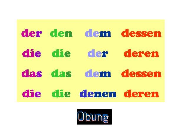 Genitive case german pronouns to learn