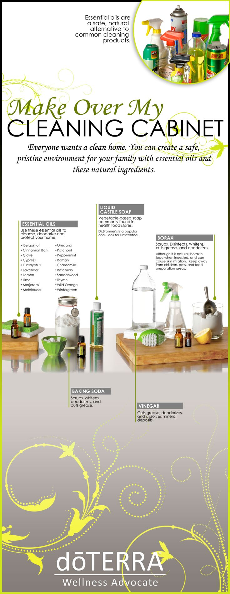 Doterra bathroom cleaner - Make Over My Cleaning Cabinet Now With The New D Terra Wa Logo