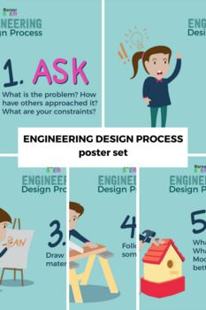 Engineering Design Process Posters Set Of 5 Elementary Stem Posters Engineering Design Process Engineering Design Design Process