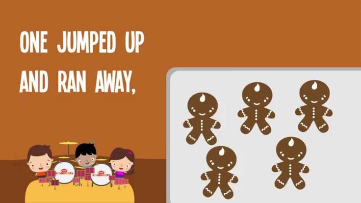 5 Gingerbread Men song for kids with lyrics!  #gingerbread #preschool