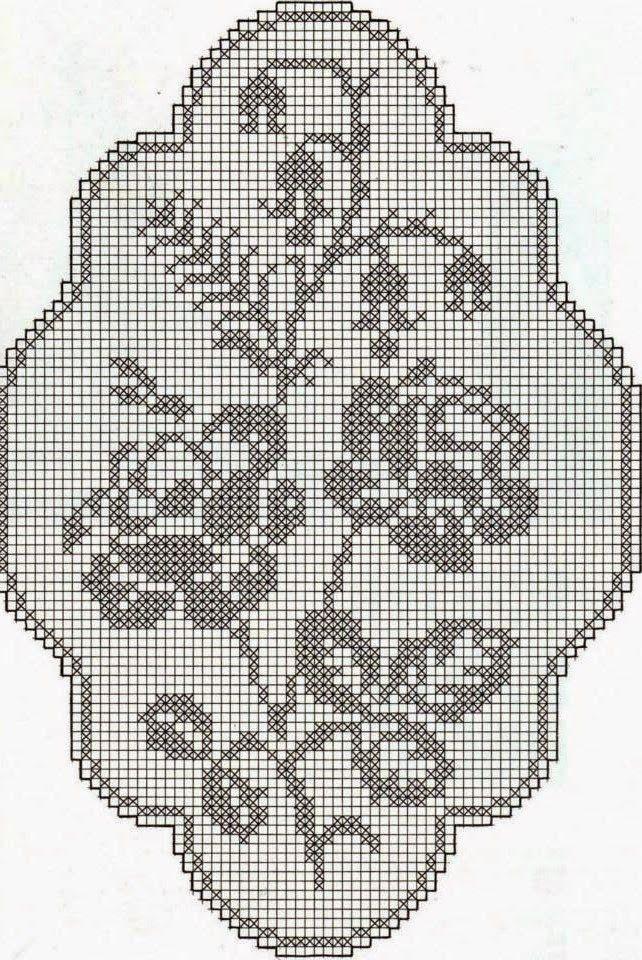filet | Hobby lavori femminili - ricamo - uncinetto - maglia
