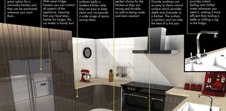 Kitchen Bathroom Showrooms In Gainsborough