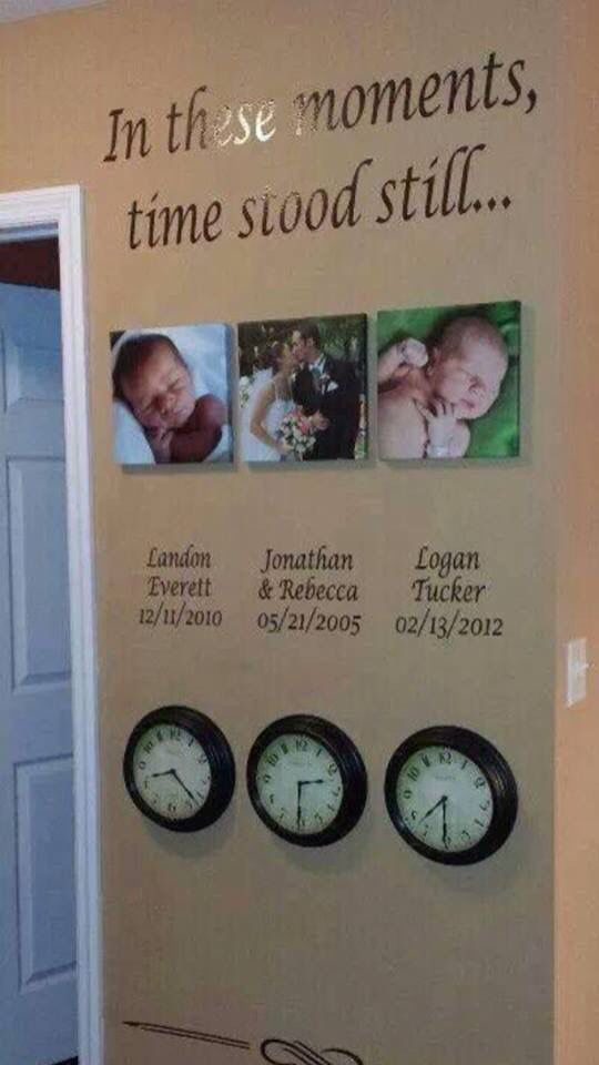 Love this idea. I don't know if I would add the clocks but I would most definitely add my kids births.