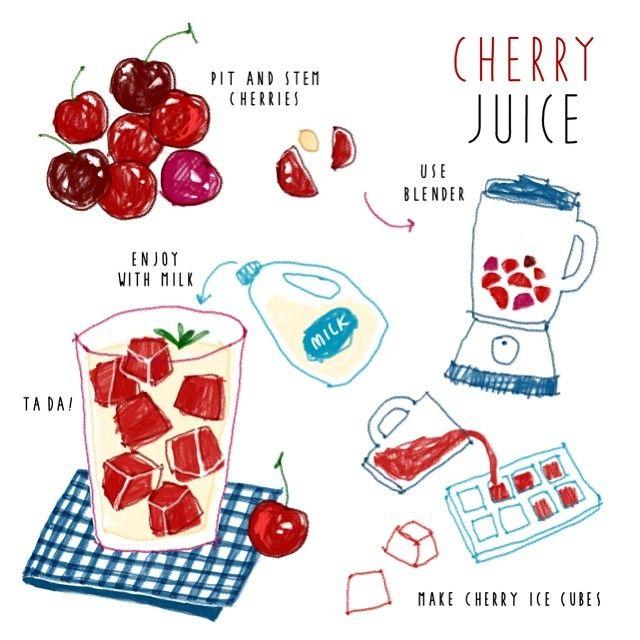 김혜빈 @moreparsley #Cherries are he...Instagram photo | Websta (Webstagram)