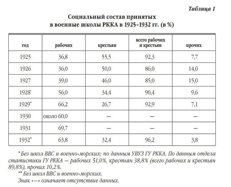 Готовые домашние задания по русскому за 4 класс языку автор рамзаева