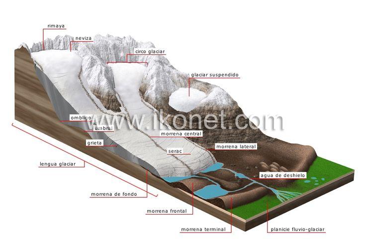 glaciar-45800.jpg (800×527)