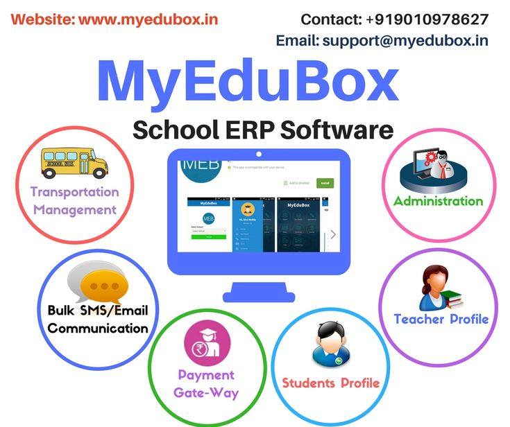 Complete School Management System for all Schools  FREE for 1 YEA  Features offered by MyEduBox School ERP System:  Managing Multiple Branches Student Information System Attendance Management System Online Fee Management System Student Profile Management  Grades Management System  Teacher Profile Management Student Assessments  Student Report Cards Admissions Management Online Registration  Resources Management System Inventory Management Transportation Management http://www.myedubox.in