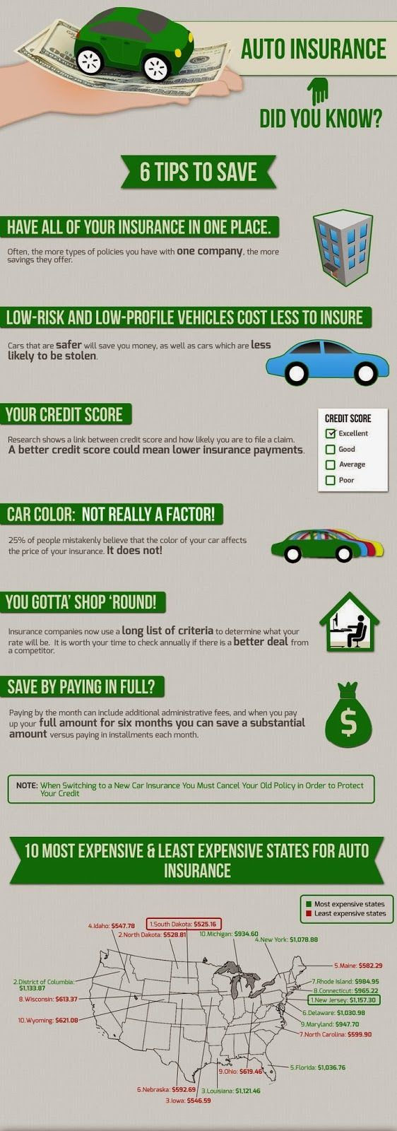 Allstate Auto Insurance Quote Best 25 Auto Insurance Quotes Comparison Ideas On Pinterest  Car