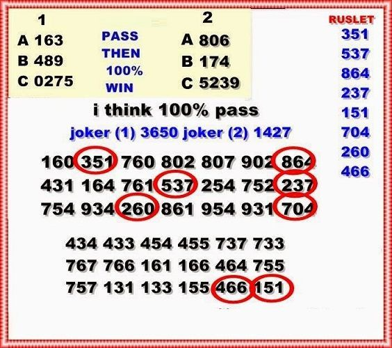101 Ways to Choose Lottery Numbers. How to guess the number of the lottery. You CAN predict lottery numbers. Lottery Number Selection Strategy. How to Win at Lotto: The Delta Lotto System and Keno system. How to pick tonight's winning lottery number - A-Z. How to make…