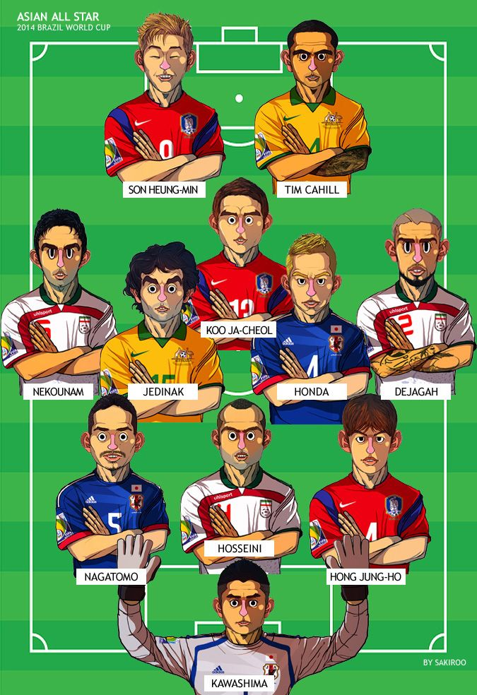 Asian All Star 2014 Brazil World Cup 32 Teams On Behance World Cup Fifa Football Brazil World Cup