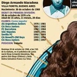 #portrait #infographic #maradona #sketch #soccer #drawing #sketching  #illustration #magazine #figurativeart  #arte #digitalart #football #cover #soccerplayer #argentina #pelusa #el10 #bocajuniors #newspaper #editorial #ilustracion #dibujo #barcelonafc #mundial #mexico86 #italia90 #diego #sports #sport
