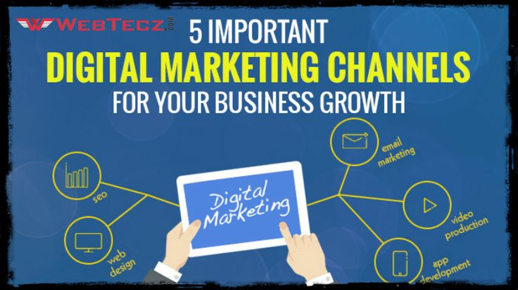 Digitla Marketing Channels to Boost up Traffic on  your Site