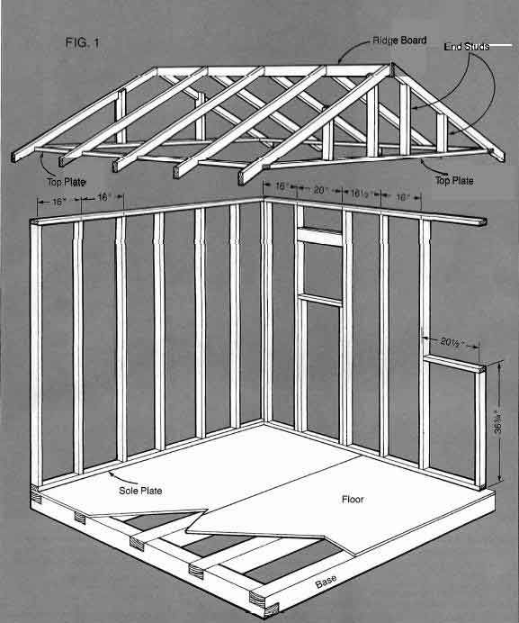 storage sheds buildings | Building a Storage Shed, storage shed plans, shed plan, downloadable