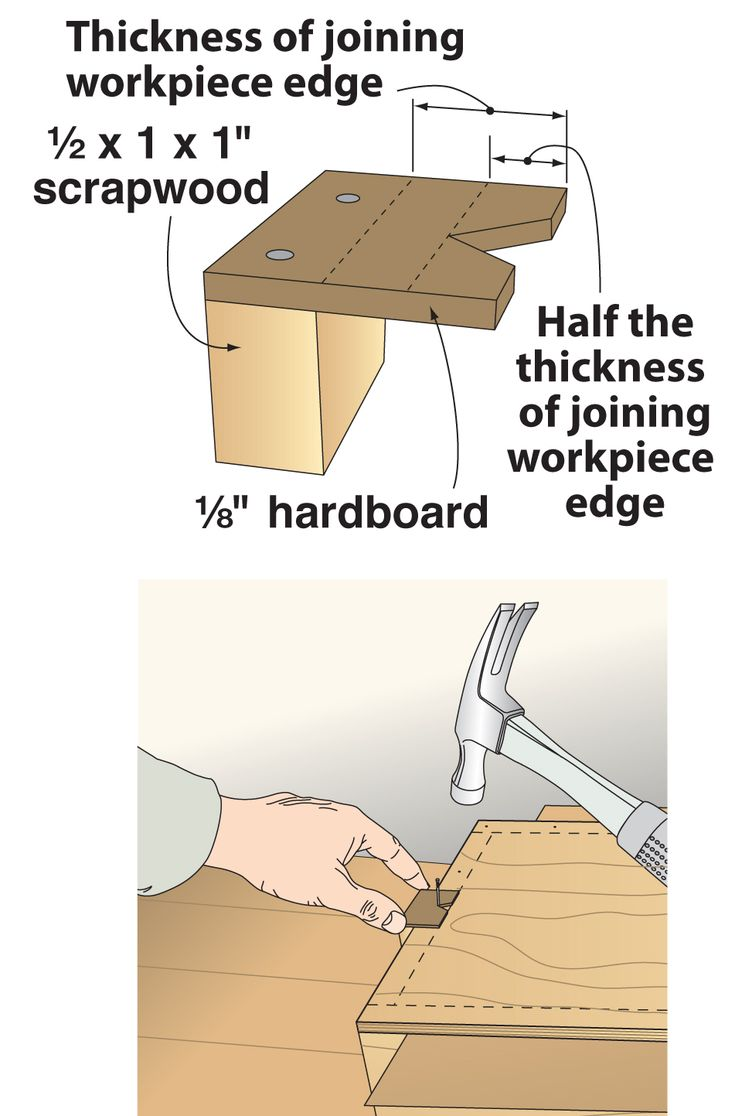 When driving screws or nails into a joint, I would either eyeball the row of fasteners (which sometimes sent them splitting out the back of the joint) or, if I was in a perfectionist mood, measure and mark a line (one I would later have to sand off). But recently, I stumbled on a third option: this simple edge-nailing gauge, inspired by the shape of a flat pry bar. The gauge not only helps me place the fastener dead center every time, it also helps steady the fastener, limits hammer dings.