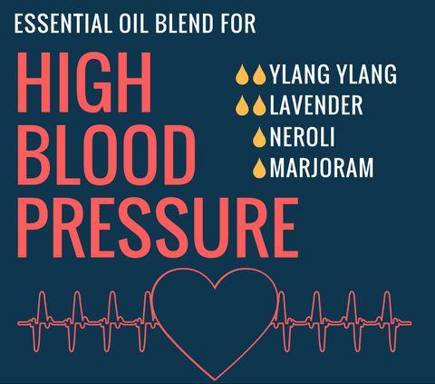 essential oils for high blood pressure recipe