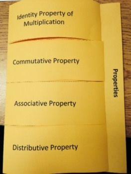 1000+ ideas about Commutative Property on Pinterest   Teaching ...