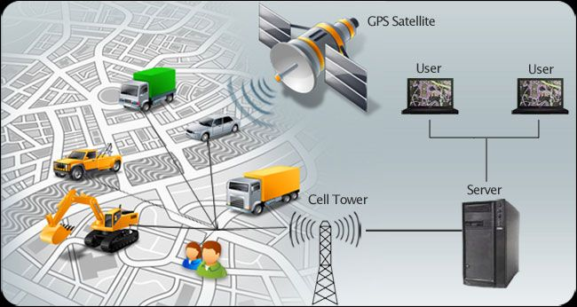 Getting in touch with Passio Technologies would let you accomplish your needs for real time vehicle tracking system. These tools are proficient enough to track the location as well as route of the vehicles moving on road!