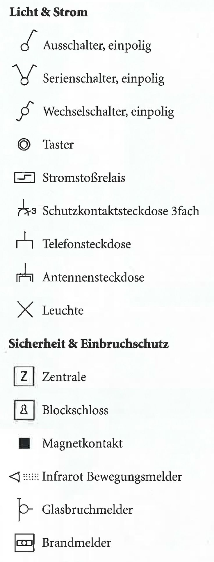 89 best Deutsch:Phrases images on Pinterest | German language, Learn ...