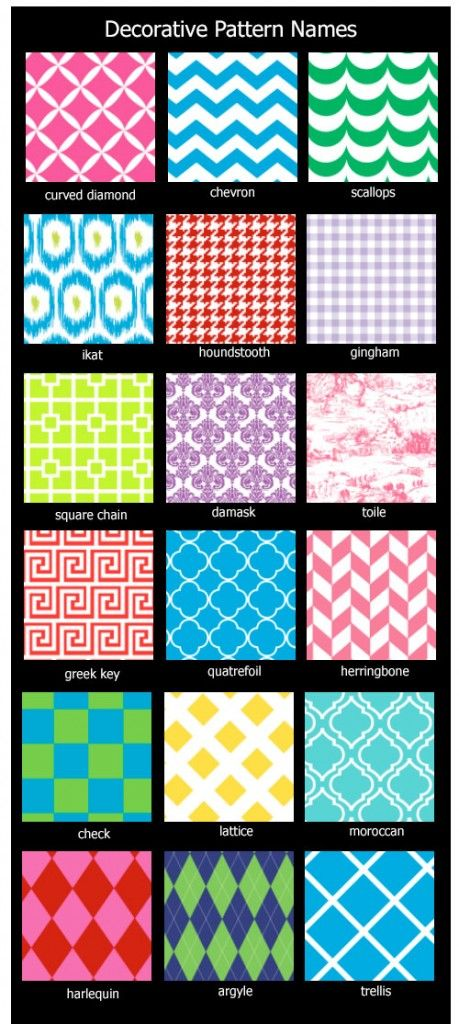 List Of Different Types Of Knitting Stitches : 25+ best ideas about Pattern Names on Pinterest Color patterns, Design patt...