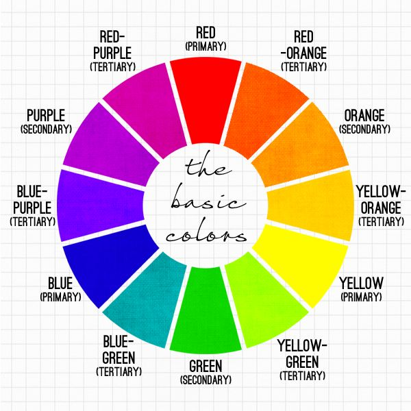 Cool Color Wheel Ideas best 20+ basic colors ideas on pinterest | colour of house, mixing