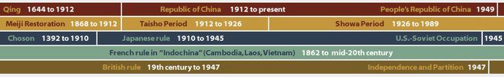 1900 to 1950: China | Asia for Educators | Columbia University