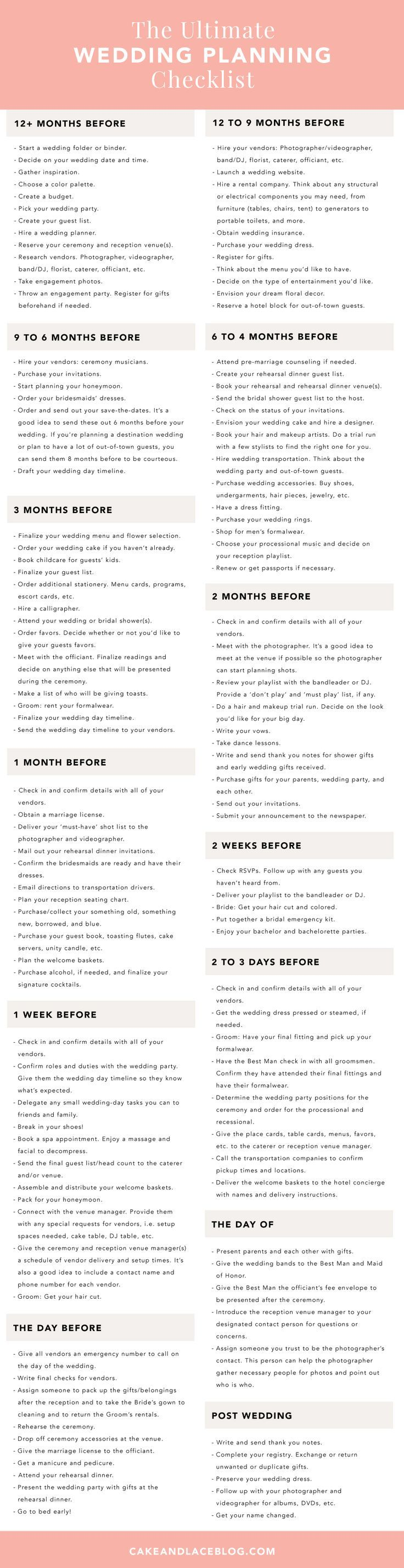 Best 25 Event planning checklist ideas on Pinterest