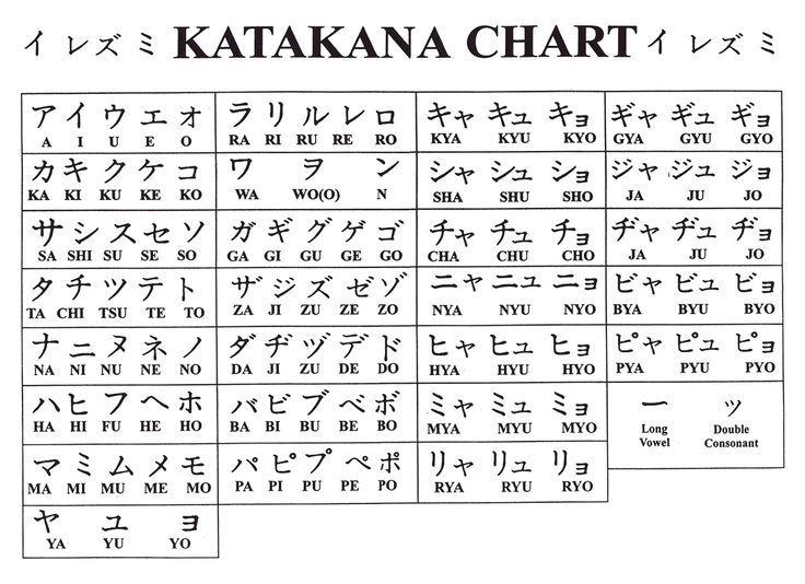 Les 25 meilleures idées de la catégorie Tableau katakana sur - hiragana alphabet chart