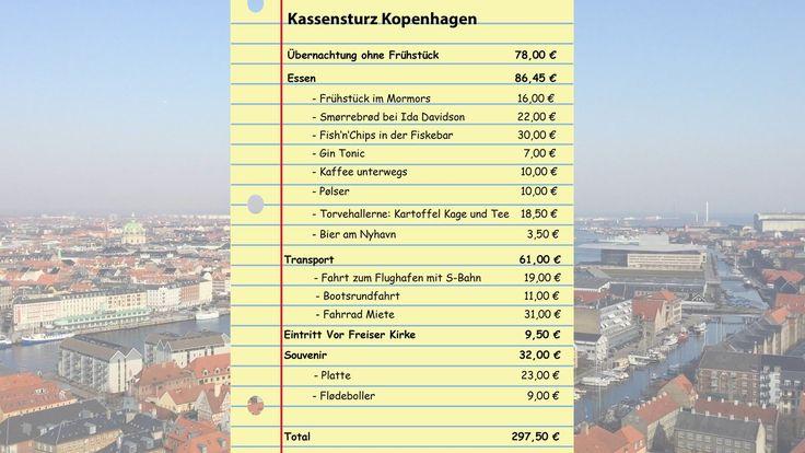 Tamina Kallert und ihr Kameramann Uwe Irnsinger haben für ihren zweitägigen Trip nur ein begrenztes Budget von 300 Euro vor Ort zur Verfügung, um Städte wie Mailand, Kopenhagen oder Maastricht von einer ganz anderen Seite kennenzulernen.