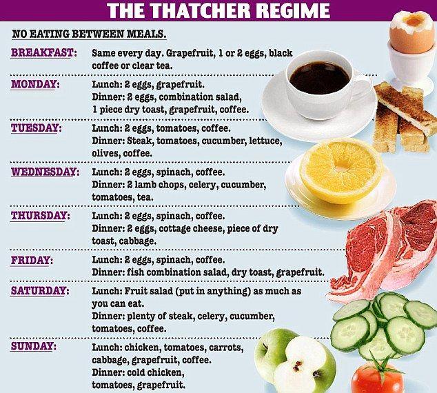 Thatcher-diet-3.jpg