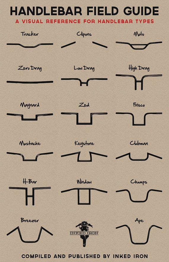 Handlebar Field Guide: A Visual Reference for Handlebar Types (Compiled and published by Inked Iron)