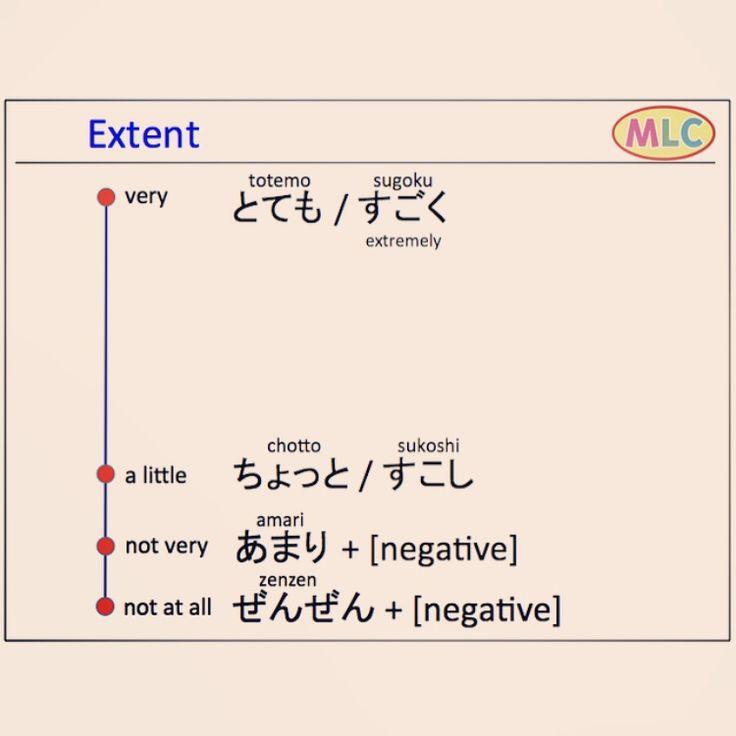 Extent