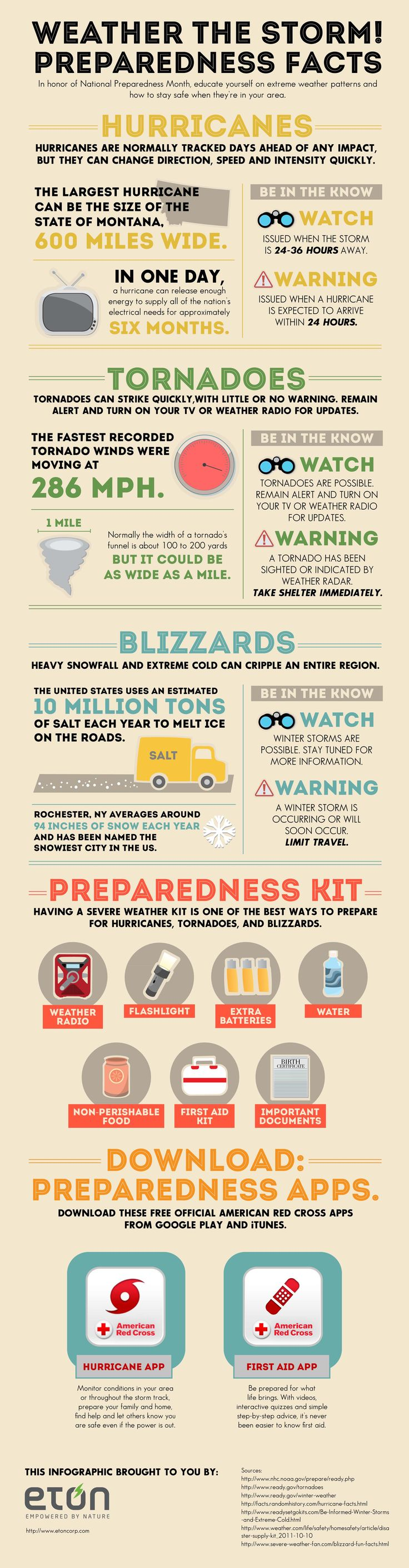 Preparedness Facts for Preparedness Month Infographic from Eton Corporation. Stay prepared with weather apps, must-have preparedness kit items, and weather watch tips.