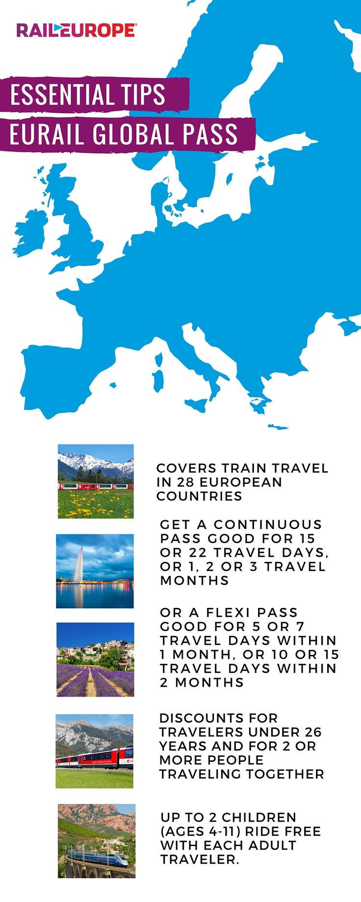 Essential tips for traveling with a #Eurail Global Pass, one of the most popular rail passes for travel in Europe