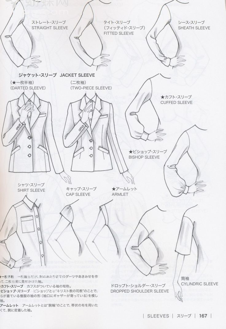 Guid to Fashion Design by Bunka fashion coollege (Japan) sleeves