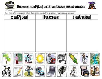 17 Best ideas about Natural Resources on Pinterest | Non renewable ...