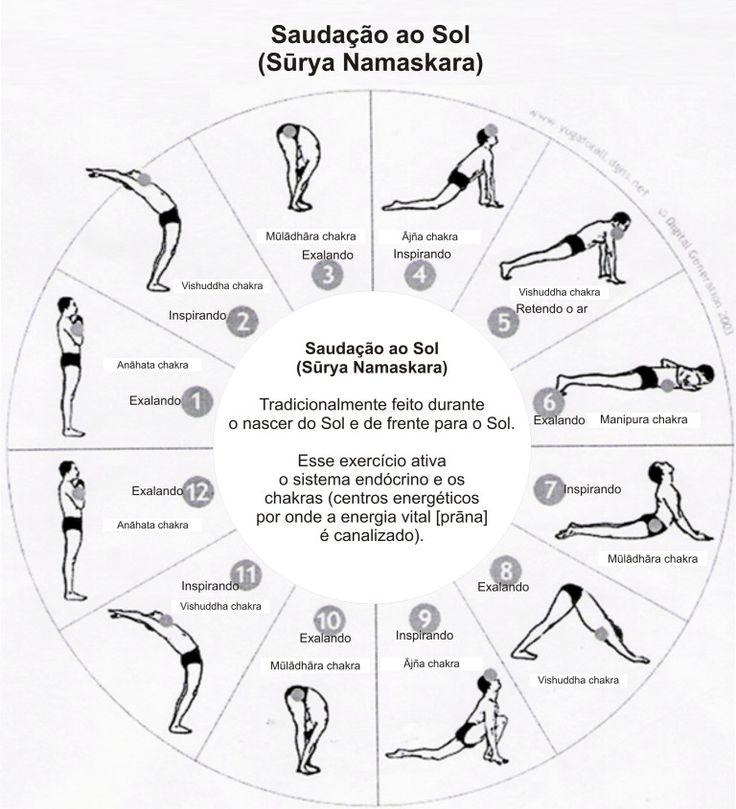 1 – PRĀNAMĀSANA – pés unidos – mãos unidas diante do peito em anjali mudrā – relaxe ombros – encaixe o quadril e retire o excesso de curvatura da região lombar – apont…