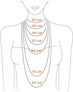 The scheme of the length of the necklace, necklaces, beads