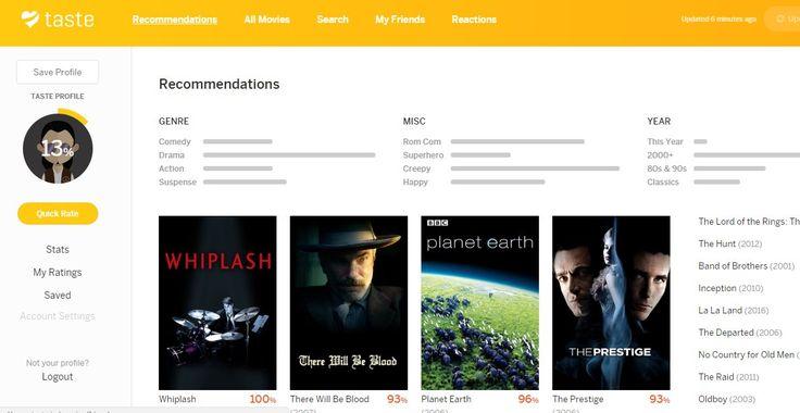 #Cine #películas Un nuevo y eficaz sistema de recomendación de películas