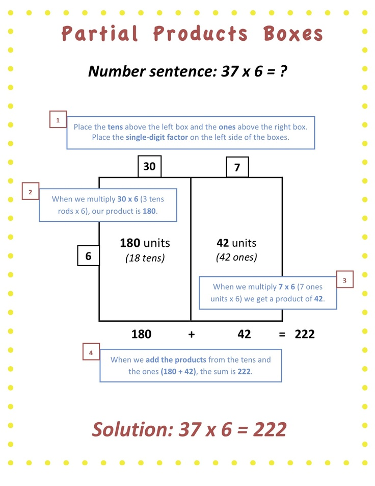7 Best Partial Products Multiplication Images On Pinterest Partial