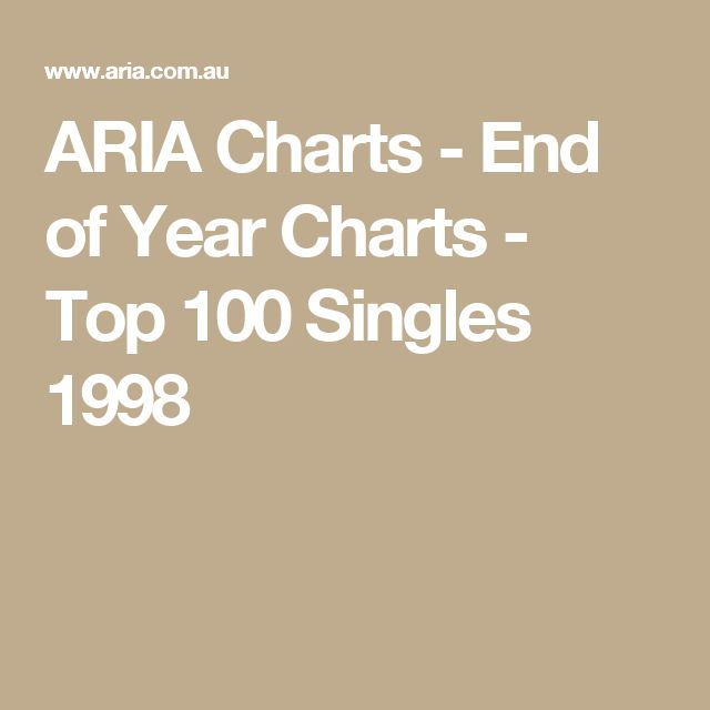 ARIA Charts - End of Year Charts - Top 100 Singles 1998