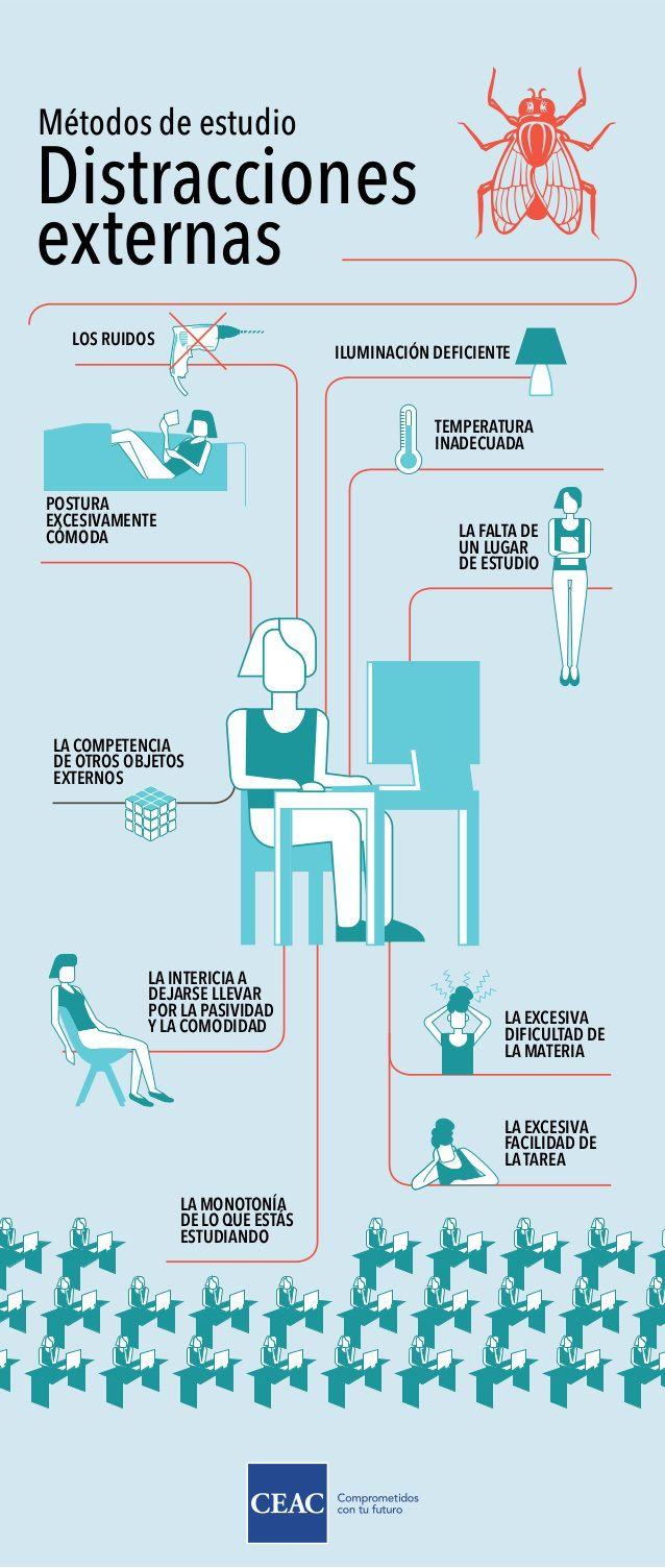 Distractores externos a la hora de estudiar #infografia #infographic #education: