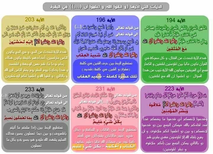Pin By Iman Yousef On متشابهات سورة البقرة Periodic Table Diagram