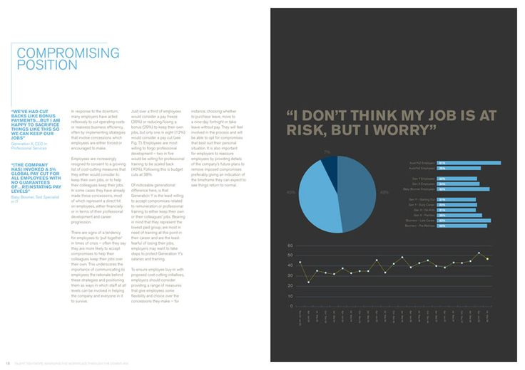 Annual Report Design Inspiration  Google Search  Annual Report
