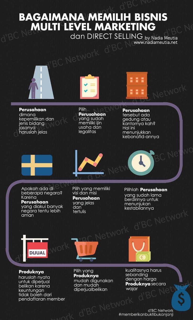 Mudah-mudahan berguna untuk temen-temen yang sedang memilih #bisnisMLM dan bingung dengan berbagai pilihan serta informasi plus promo yang ditawarkan yaaa :)  #infobisnisMLM #jengnad #memberikanbuktibukanjanji #indonesia