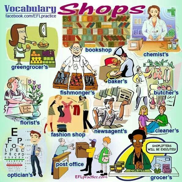 shopping - places in town - A2