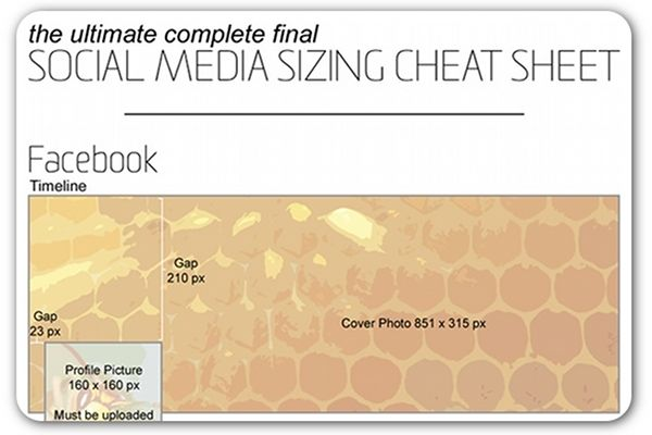How to size images on social media: A cheat sheet | Articles | Home